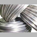aluminumwire